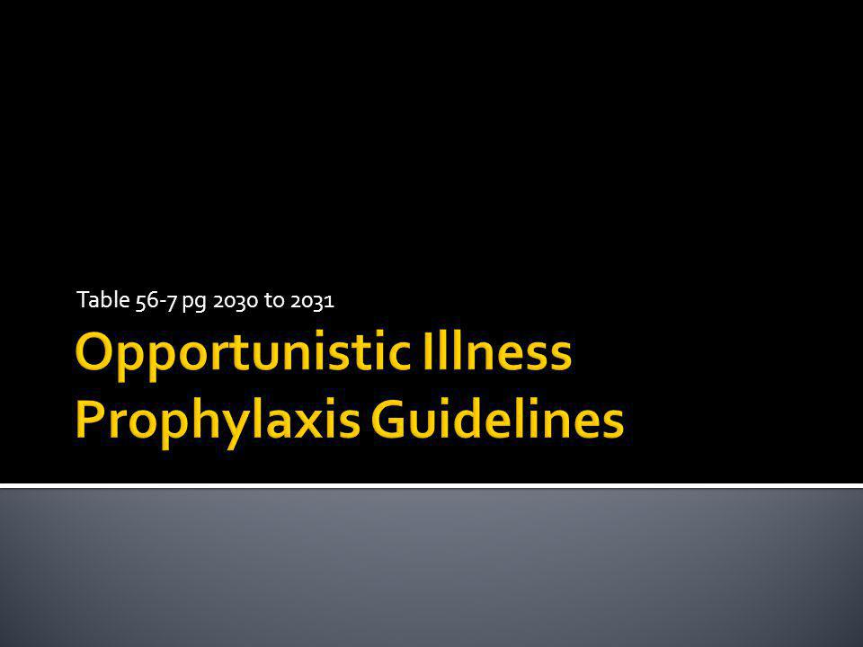 Opportunistic Illness Prophylaxis Guidelines