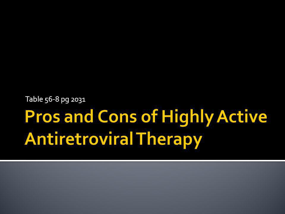Pros and Cons of Highly Active Antiretroviral Therapy