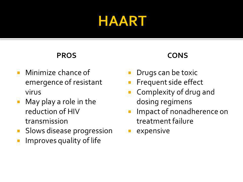 HAART Minimize chance of emergence of resistant virus