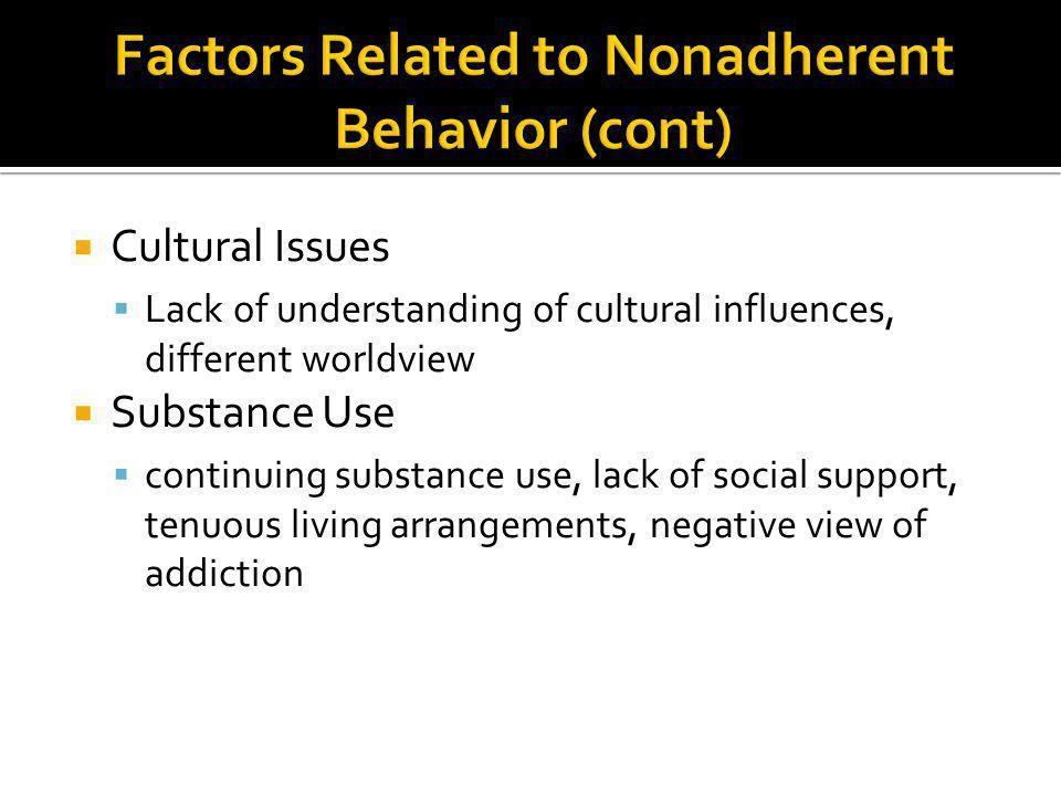 Factors Related to Nonadherent Behavior (cont)
