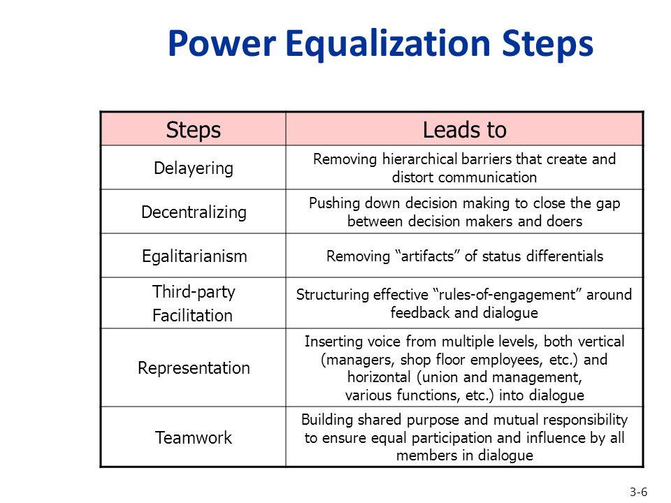 Power Equalization Steps
