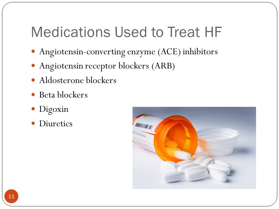 Medications Used to Treat HF