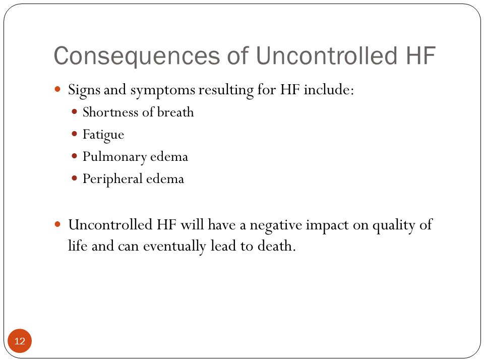 Consequences of Uncontrolled HF