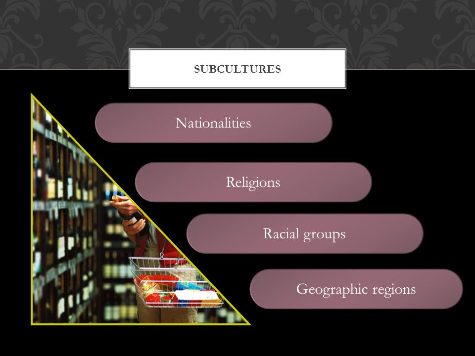 Subcultures Nationalities Religions Racial groups Geographic regions