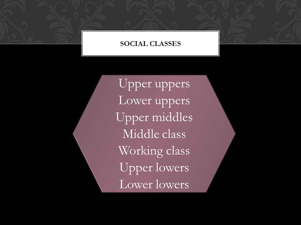 Upper uppers Lower uppers Upper middles Middle class Working class