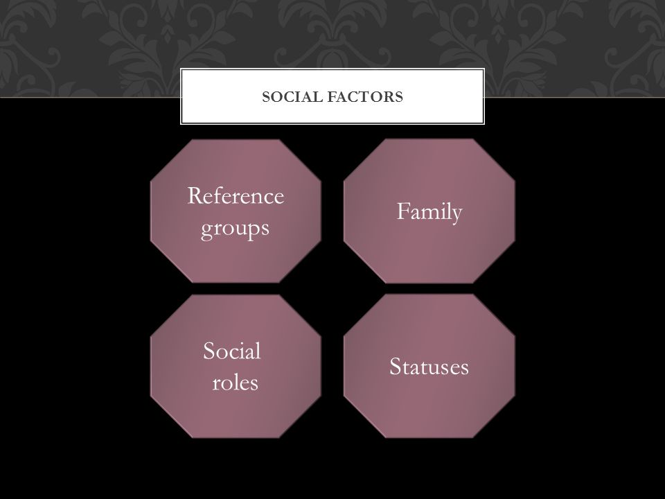 Social Factors Reference groups Family Social roles Statuses