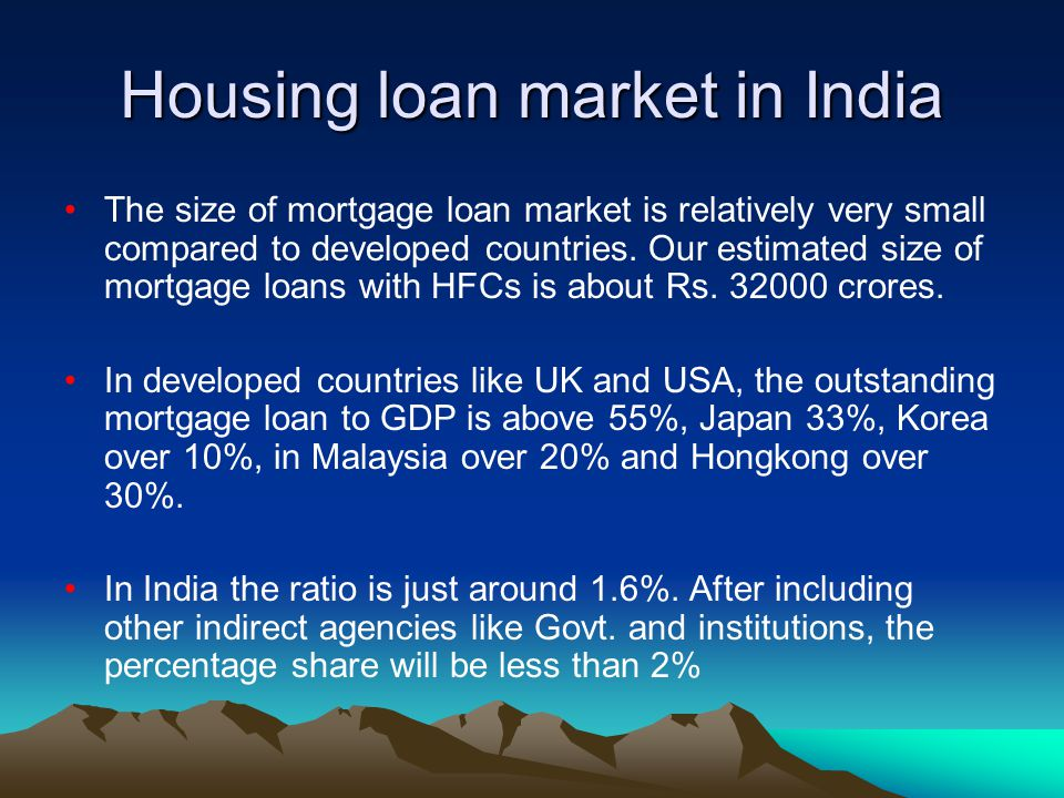 Housing loan market in India