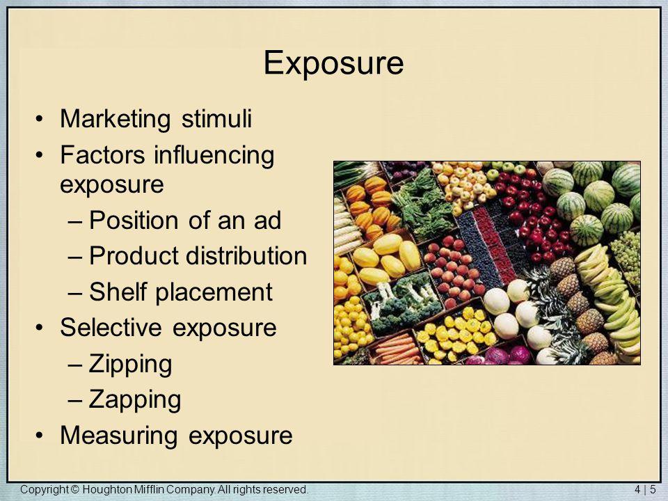 Exposure Marketing stimuli Factors influencing exposure