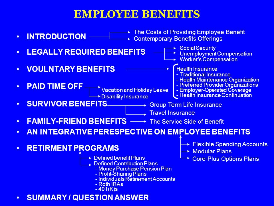 EMPLOYEE BENEFITS INTRODUCTION LEGALLY REQUIRED BENEFITS
