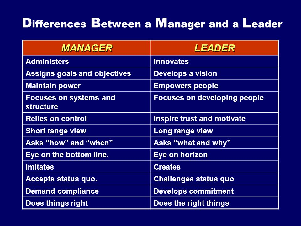 Differences Between a Manager and a Leader