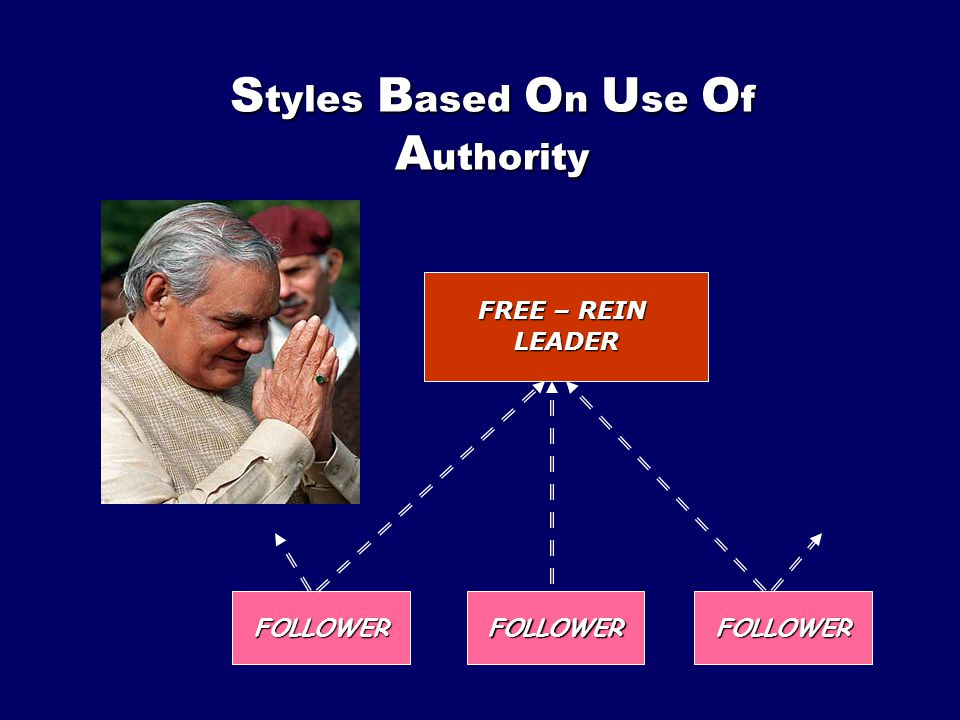 Styles Based On Use Of Authority
