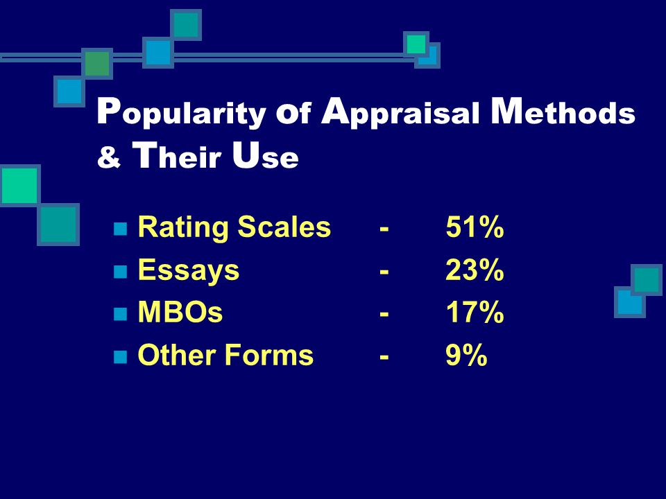Popularity of Appraisal Methods & Their Use