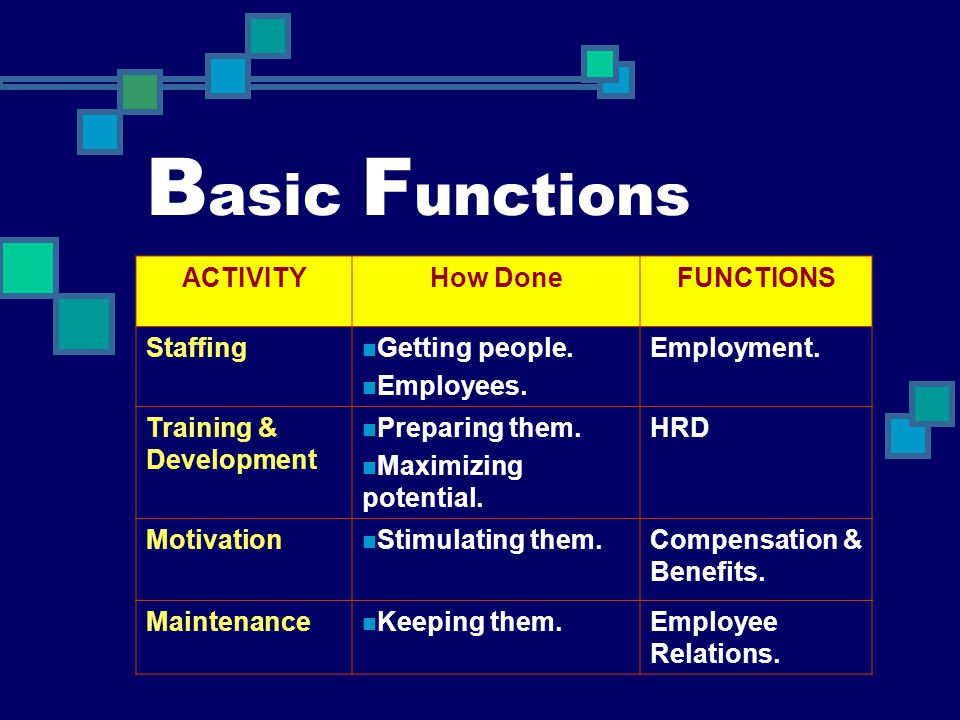 Basic Functions ACTIVITY How Done FUNCTIONS Staffing Getting people.