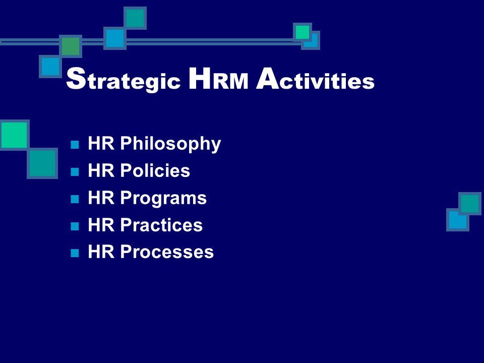 Strategic HRM Activities