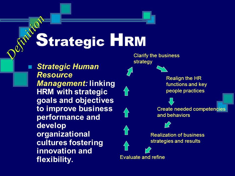 Strategic HRM Definition