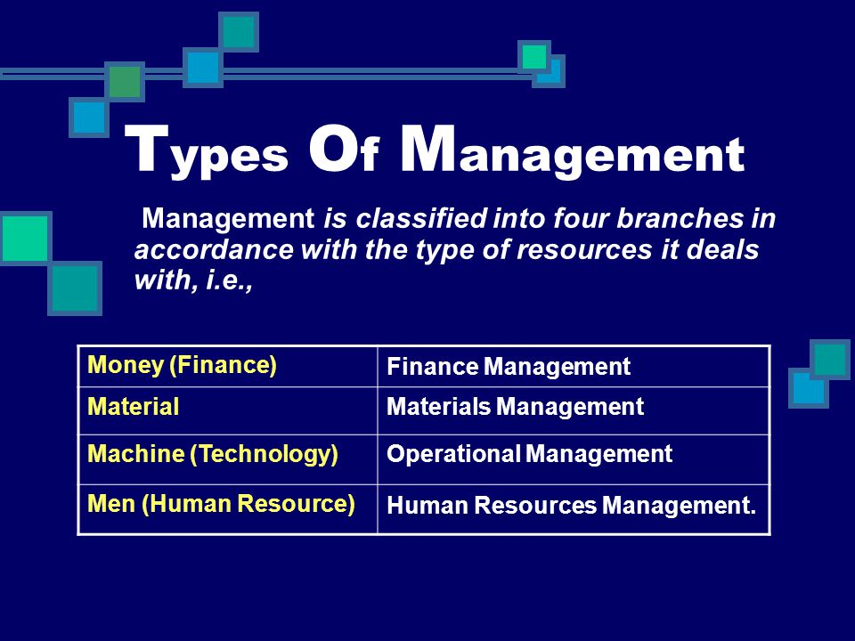Types Of Management Management is classified into four branches in accordance with the type of resources it deals with, i.e.,