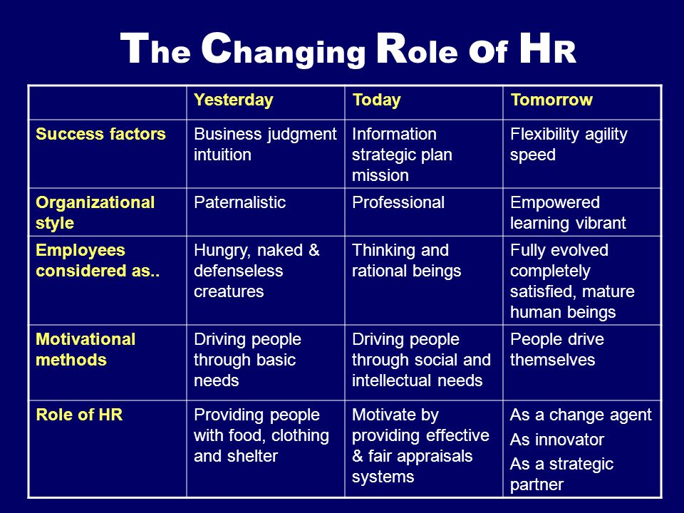 The Changing Role of HR Yesterday Today Tomorrow Success factors
