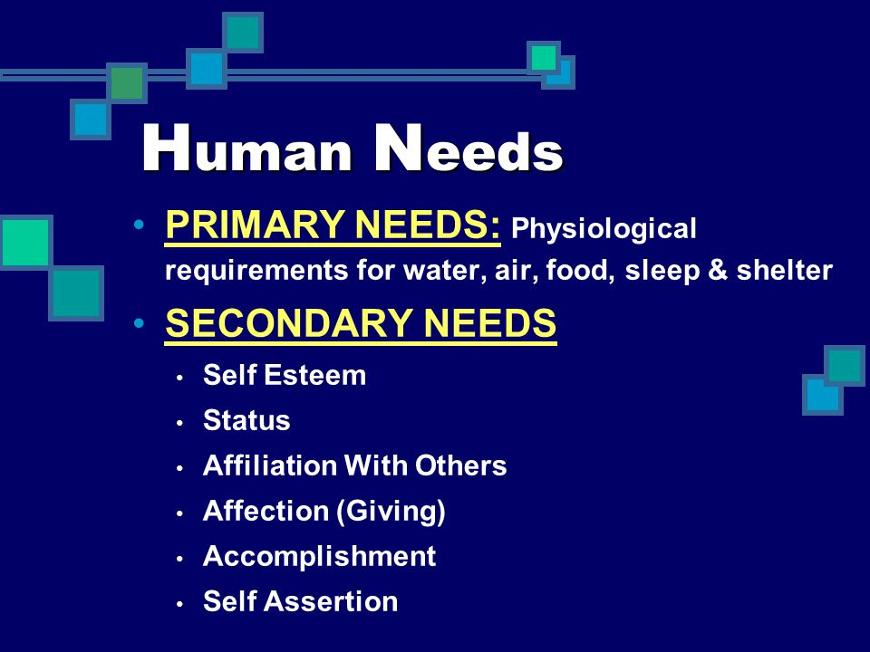 Human Needs PRIMARY NEEDS: Physiological requirements for water, air, food, sleep & shelter. SECONDARY NEEDS.