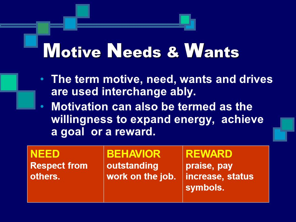 Motive Needs & Wants The term motive, need, wants and drives are used interchange ably.