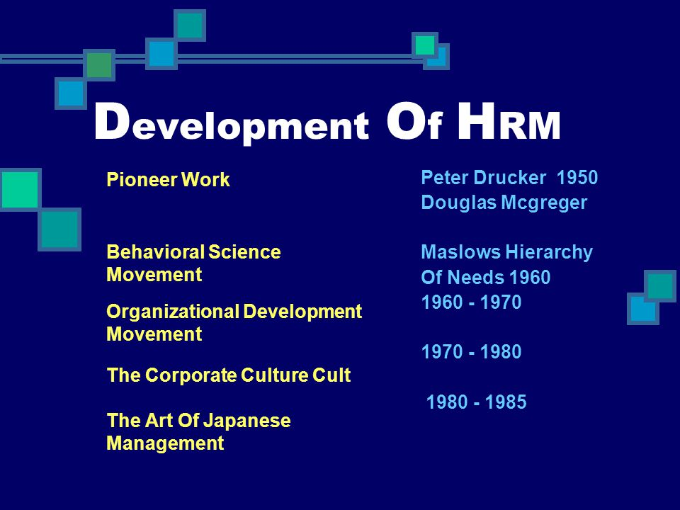 Development Of HRM Pioneer Work Behavioral Science Movement