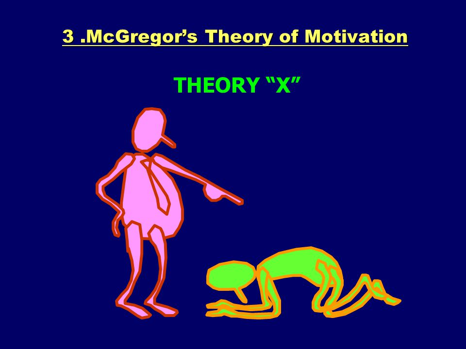 3 .McGregor's Theory of Motivation