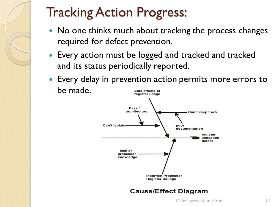 Tracking Action Progress: