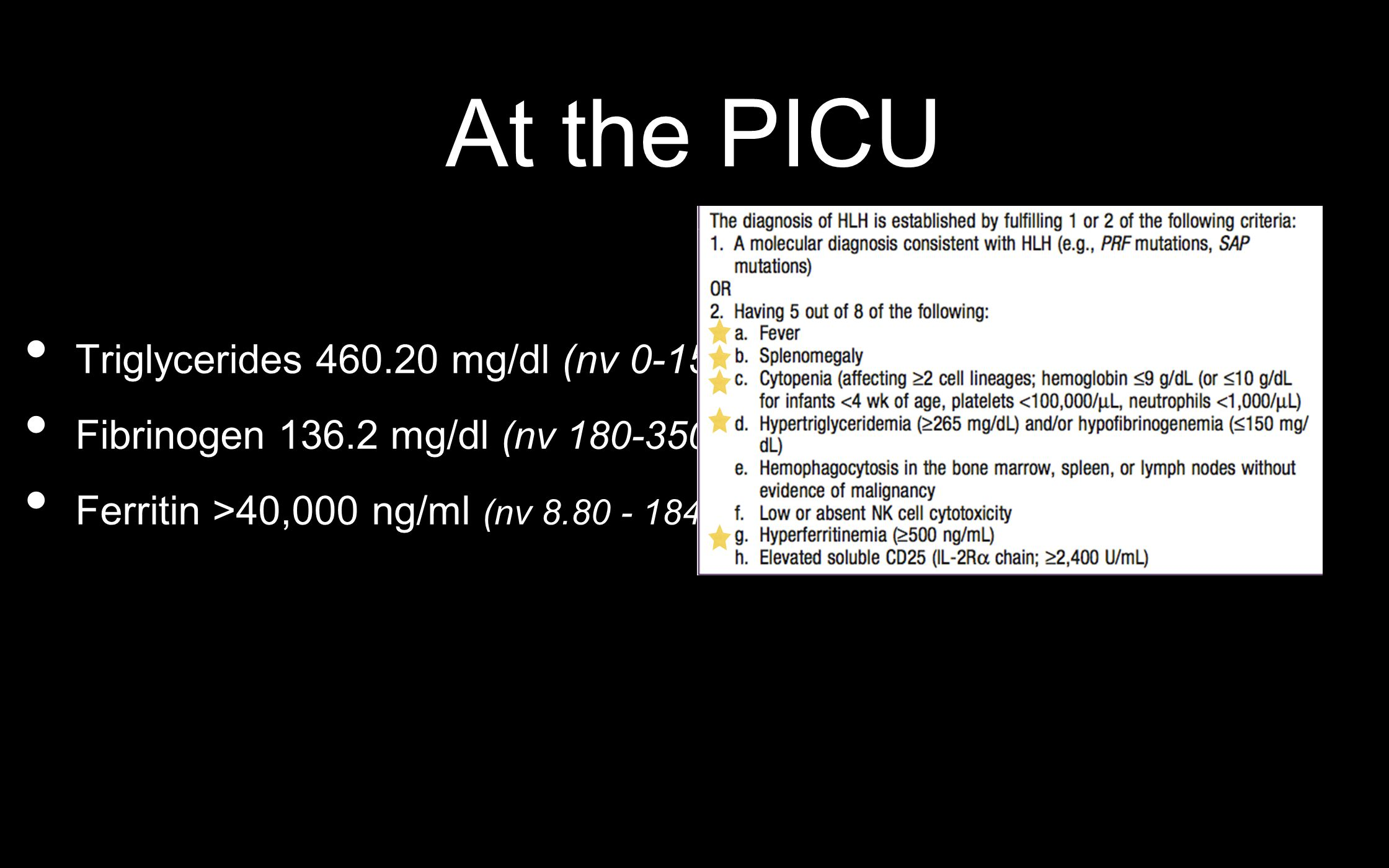 At the PICU Triglycerides 460.20 mg/dl (nv 0-150)
