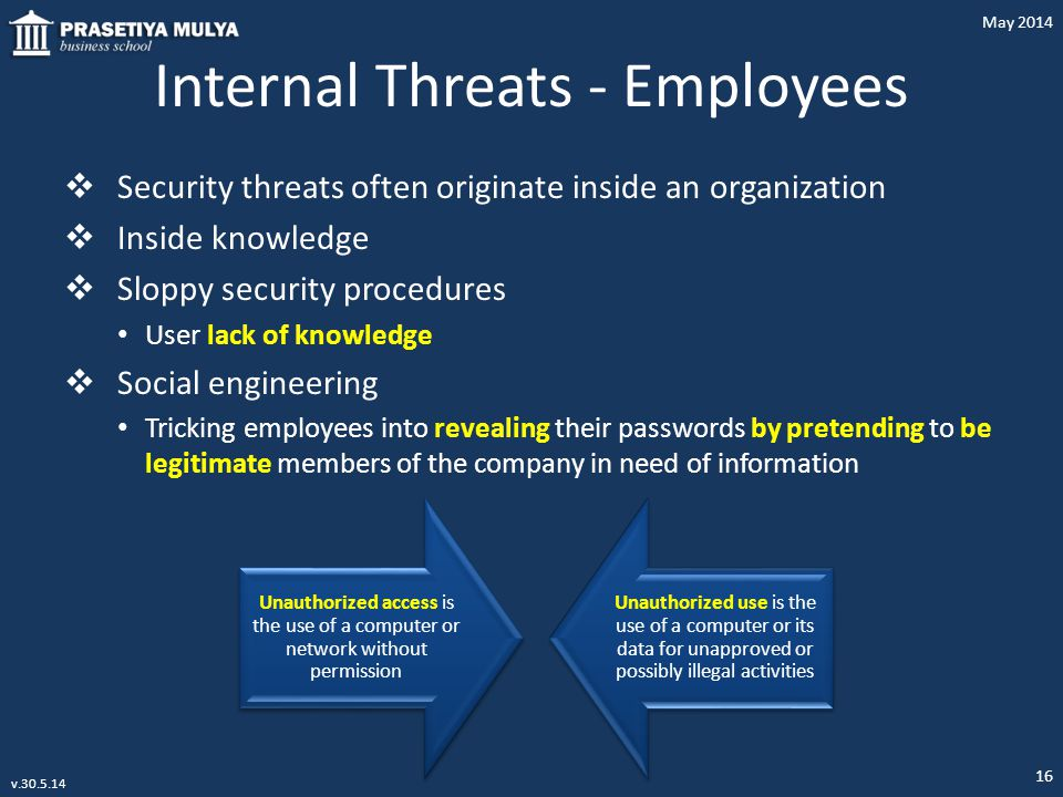 Internal Threats - Employees
