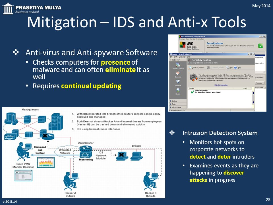 Mitigation – IDS and Anti-x Tools