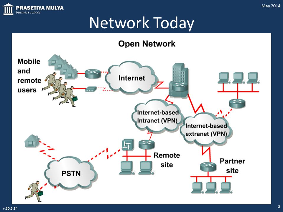 May 2014 Network Today v.30.5.14