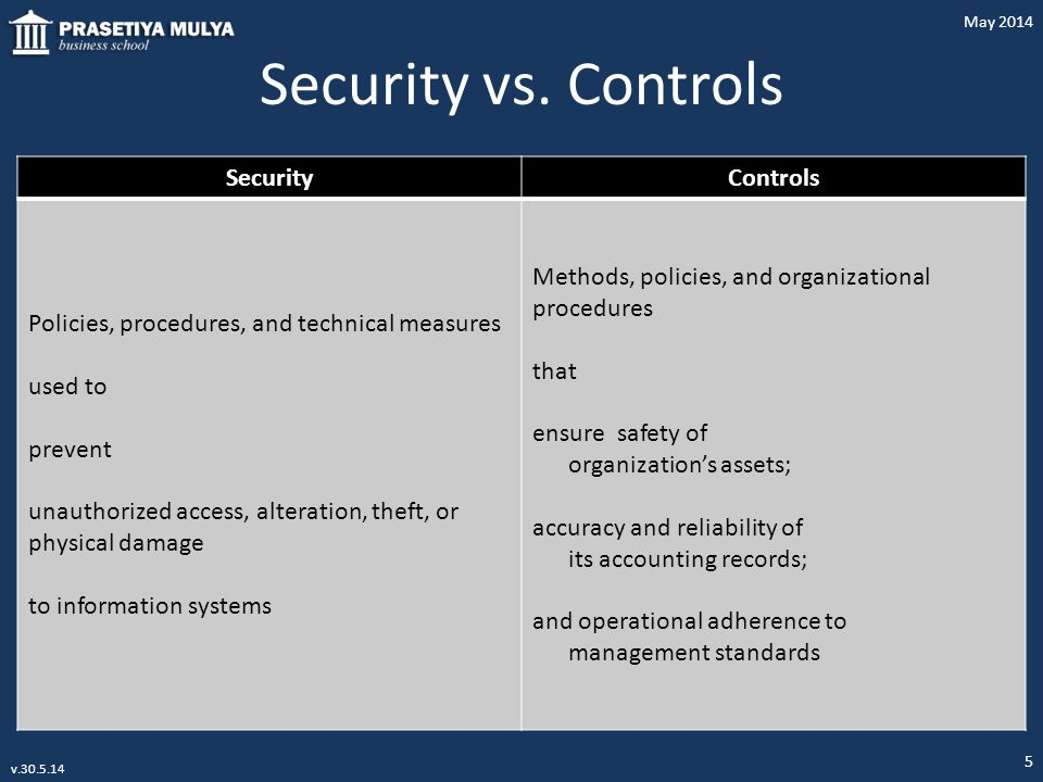 Security vs. Controls Security Controls