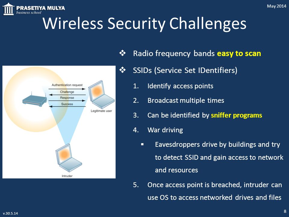 Wireless Security Challenges