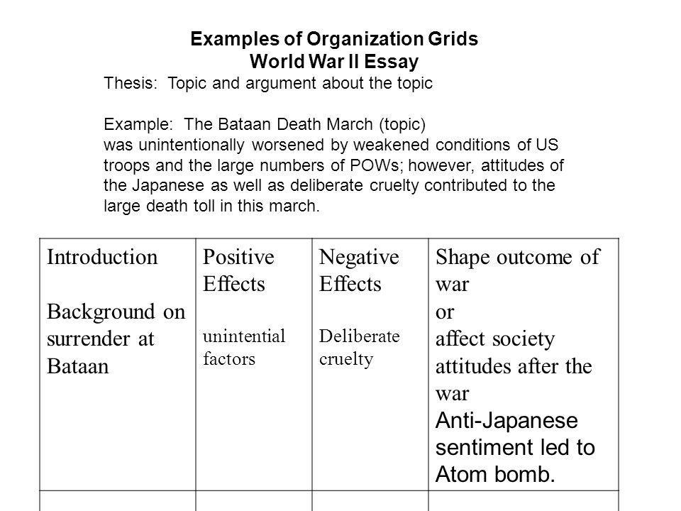 thesis statement notetaking citing sources and bibliography  3 examples of organization grids world war ii essay