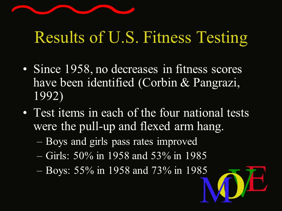Results of U.S. Fitness Testing