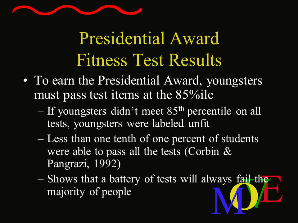 Presidential Award Fitness Test Results
