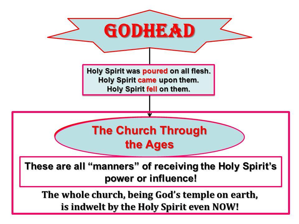 GODhead The Church Through the Ages