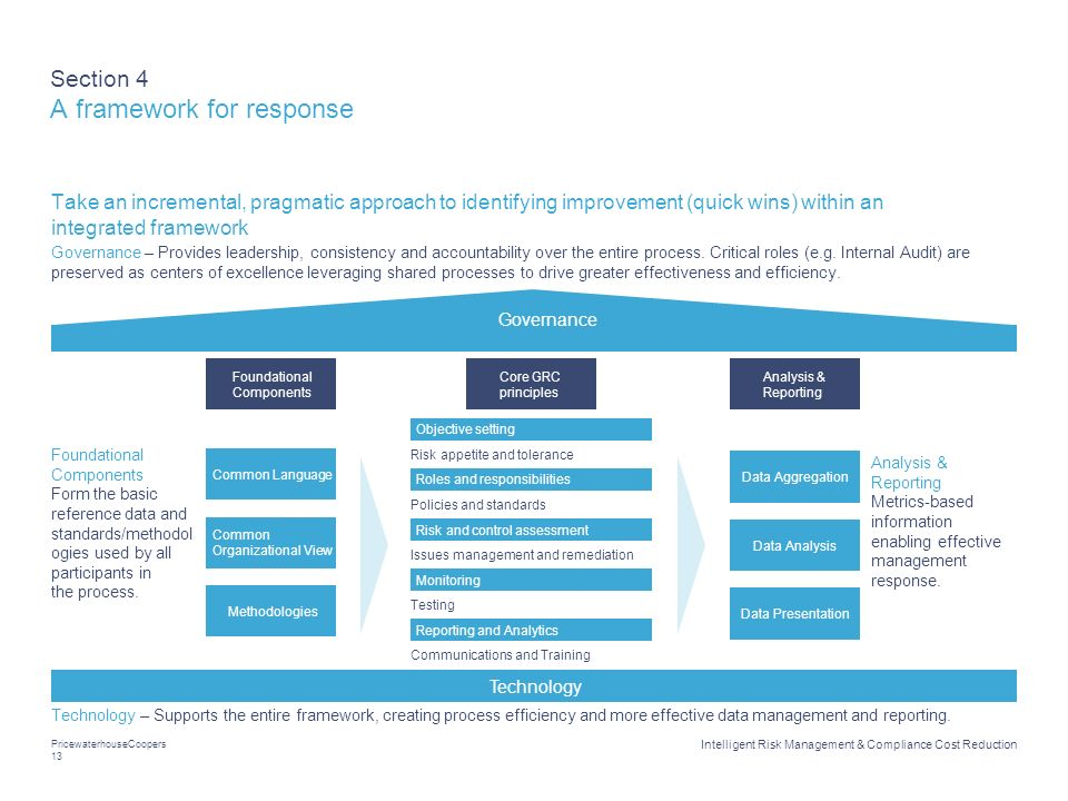 Section 4 A framework for response