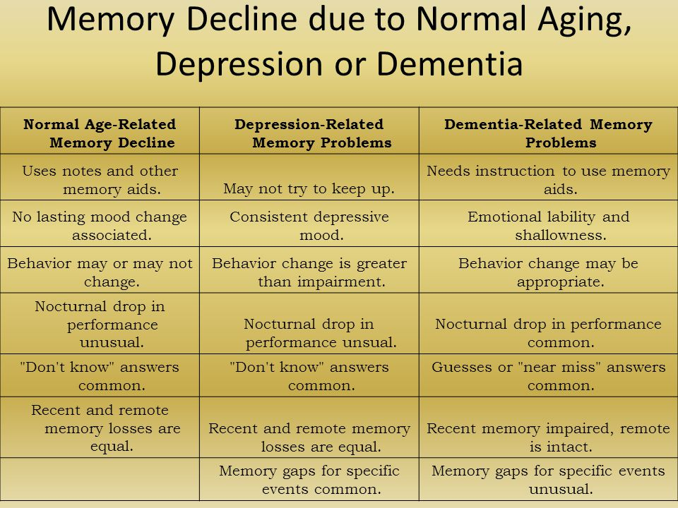 Memory Decline due to Normal Aging, Depression or Dementia
