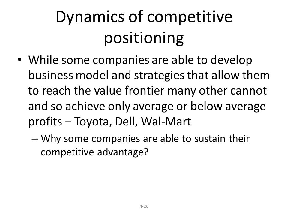 Dynamics of competitive positioning
