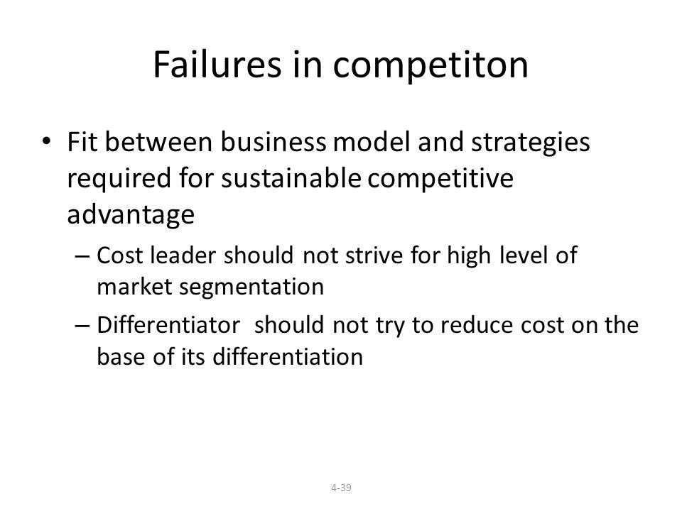 Failures in competiton
