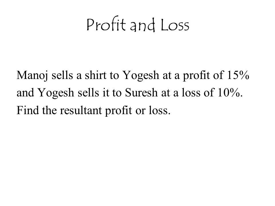 Profit and Loss Manoj sells a shirt to Yogesh at a profit of 15%