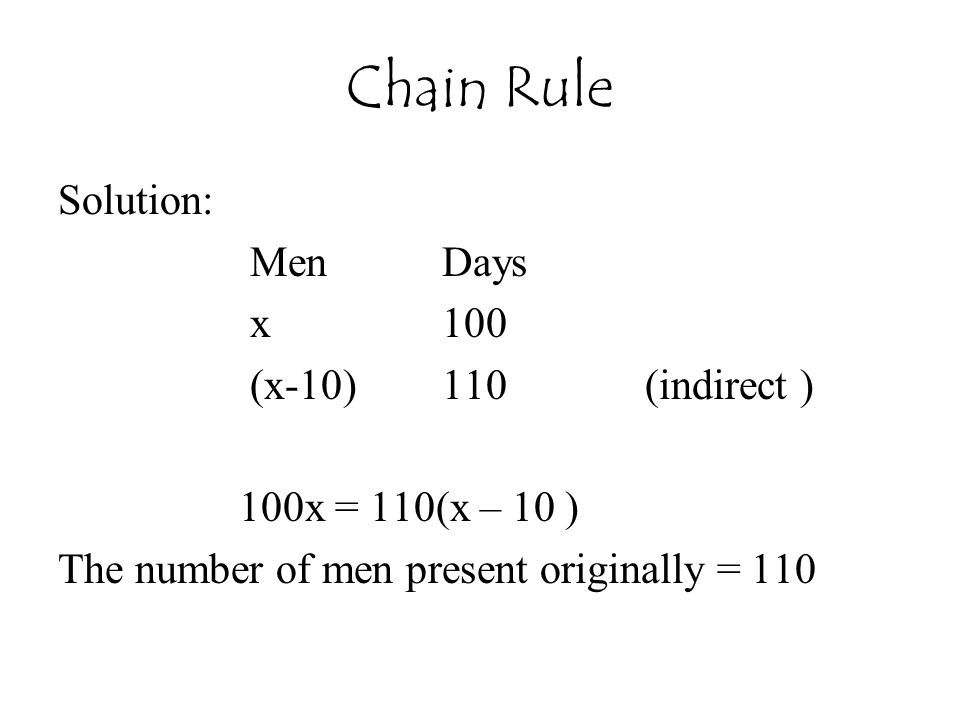 Chain Rule Solution: Men Days x 100 (x-10) 110 (indirect )