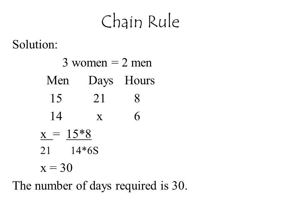 Chain Rule Solution: 3 women = 2 men Men Days Hours 15 21 8 14 x 6