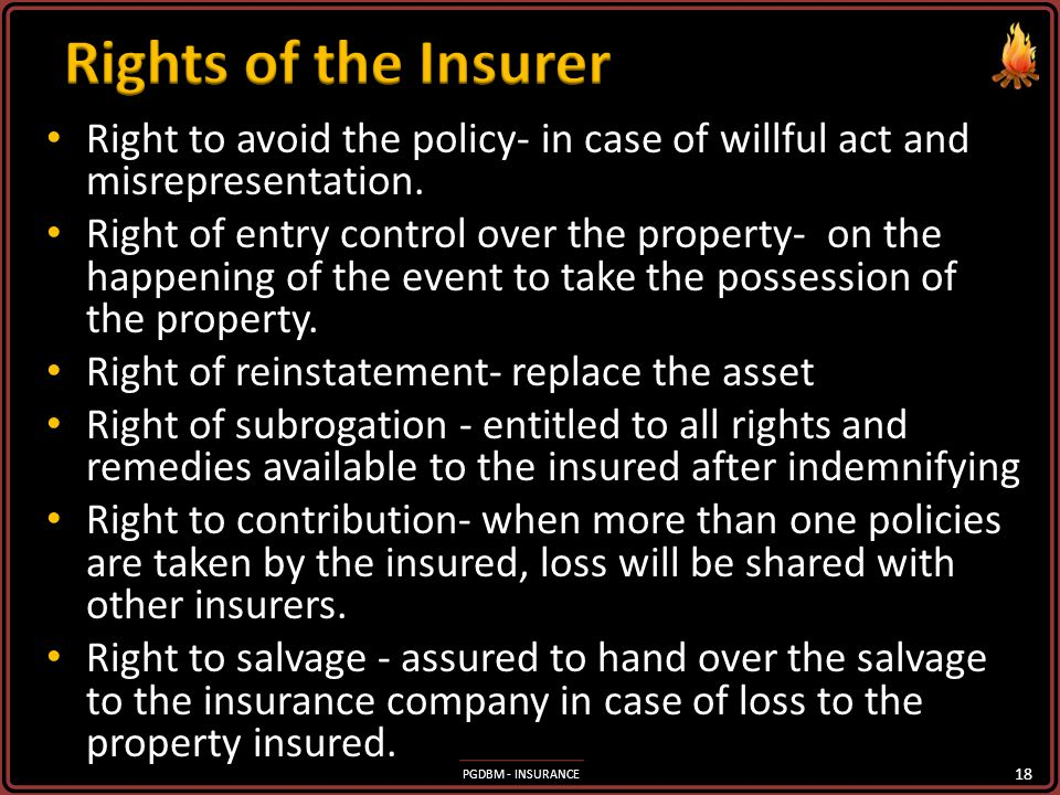 Rights of the Insurer Right to avoid the policy- in case of willful act and misrepresentation.