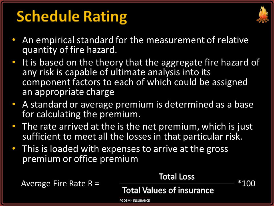Schedule Rating An empirical standard for the measurement of relative quantity of fire hazard.