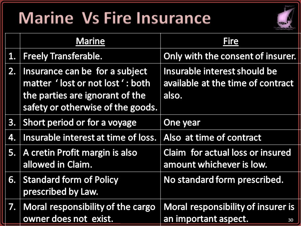 Marine Vs Fire Insurance