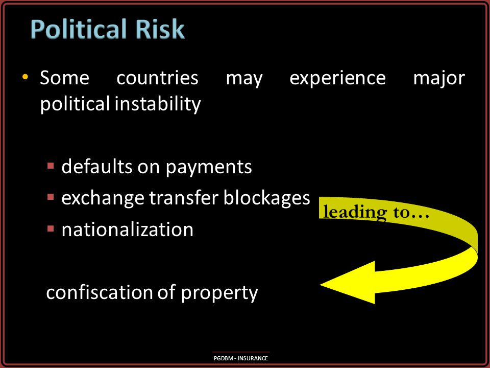 Political Risk Some countries may experience major political instability. defaults on payments.