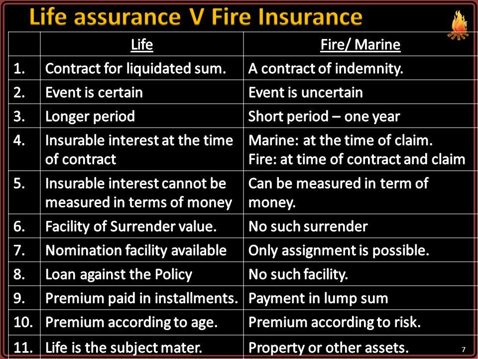 Life assurance V Fire Insurance