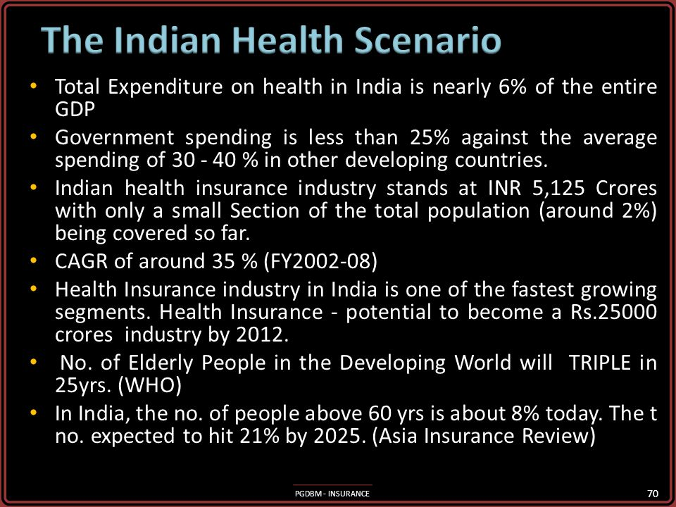 The Indian Health Scenario