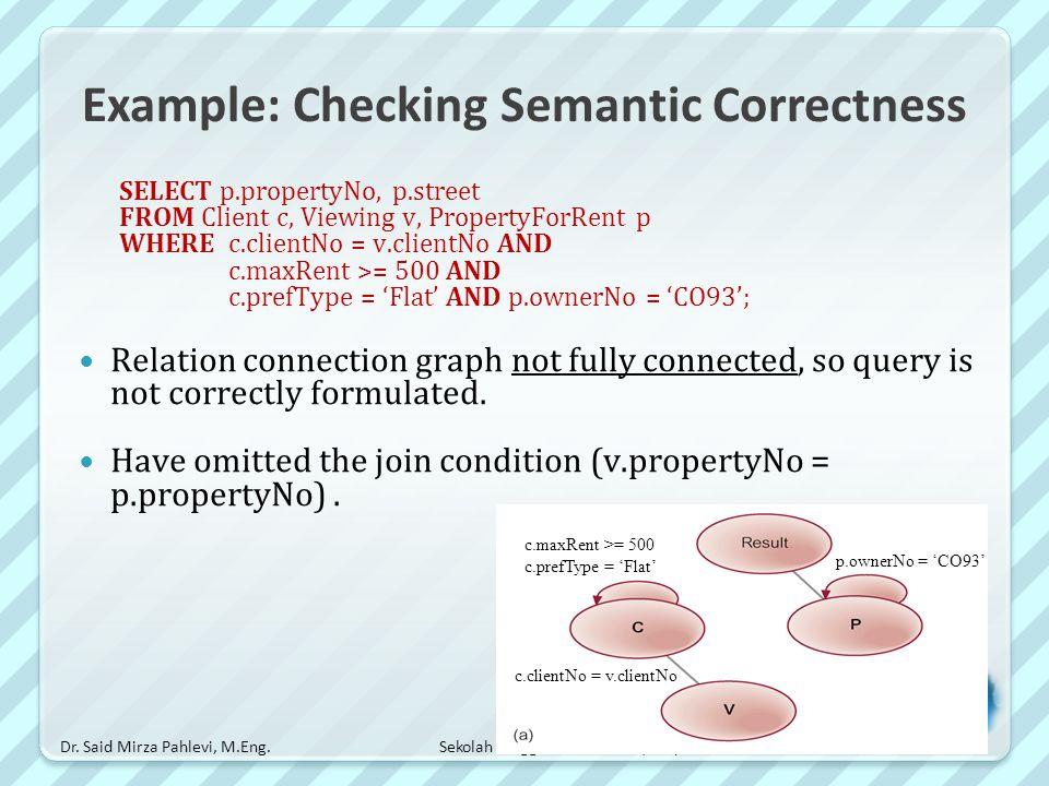 Example: Checking Semantic Correctness
